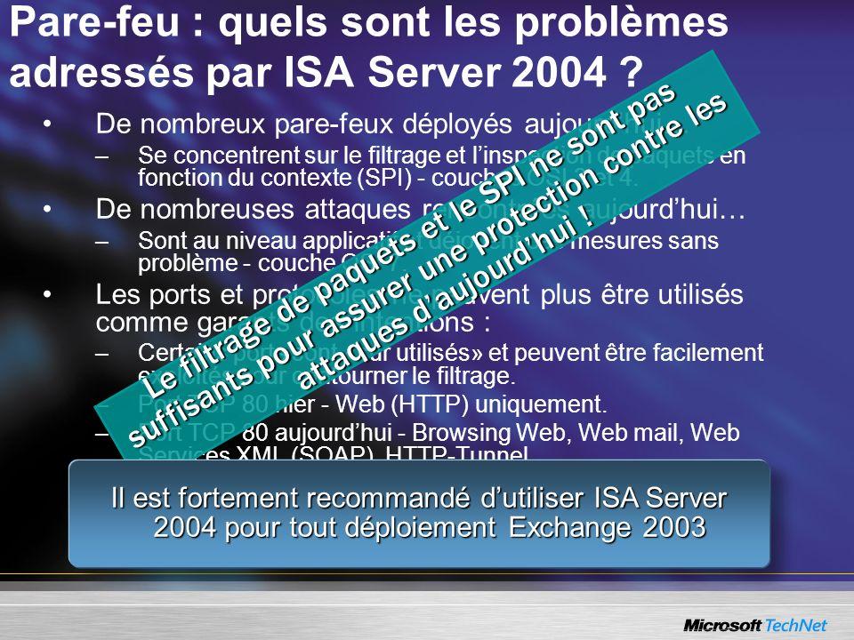 Pare-feu : quels sont les problèmes adressés par ISA Server 2004 .