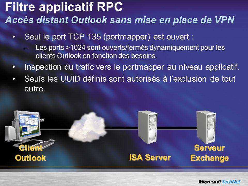 Seul le port TCP 135 (portmapper) est ouvert : –Les ports >1024 sont ouverts/fermés dynamiquement pour les clients Outlook en fonction des besoins.
