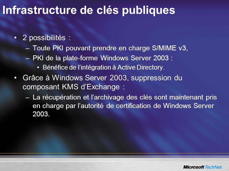 Infrastructure de clés publiques 2 possibilités : –Toute PKI pouvant prendre en charge S/MIME v3, –PKI de la plate-forme Windows Server 2003 : Bénéfice de lintégration à Active Directory.