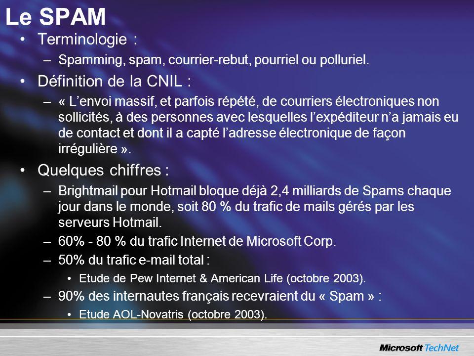 Le SPAM Terminologie : –Spamming, spam, courrier-rebut, pourriel ou polluriel. Définition de la CNIL : –« Lenvoi massif, et parfois répété, de courrie