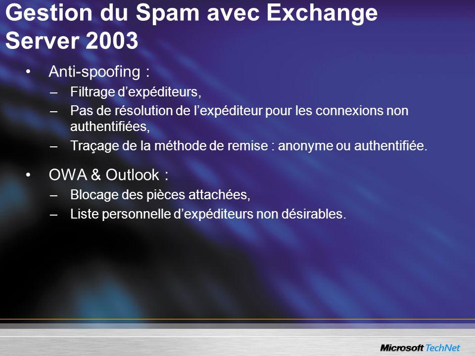 Anti-spoofing : –Filtrage dexpéditeurs, –Pas de résolution de lexpéditeur pour les connexions non authentifiées, –Traçage de la méthode de remise : anonyme ou authentifiée.