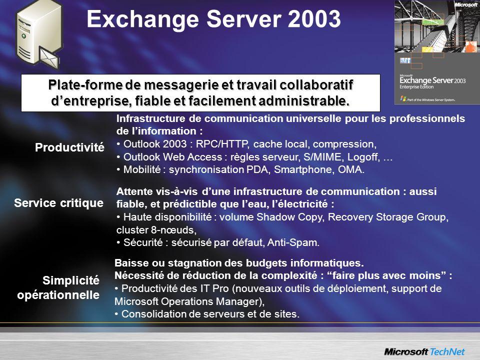 Exchange Server 2003 Productivité Infrastructure de communication universelle pour les professionnels de linformation : Outlook 2003 : RPC/HTTP, cache local, compression, Outlook Web Access : règles serveur, S/MIME, Logoff, … Mobilité : synchronisation PDA, Smartphone, OMA.