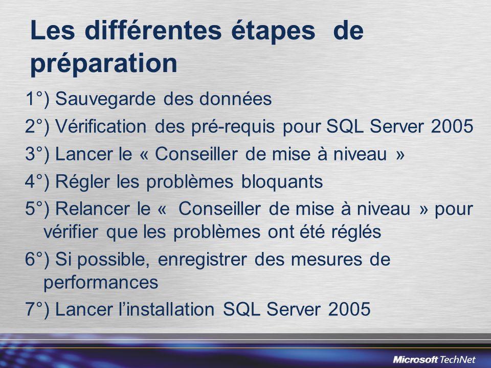Les différentes étapes de préparation 1°) Sauvegarde des données 2°) Vérification des pré-requis pour SQL Server 2005 3°) Lancer le « Conseiller de mi