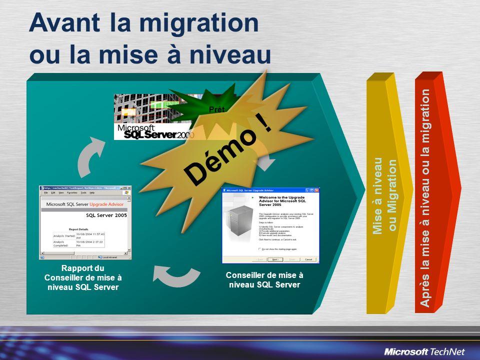 Avant la migration ou la mise à niveau Rapport du Conseiller de mise à niveau SQL Server Mise à niveau ou Migration Après la mise à niveau ou la migra