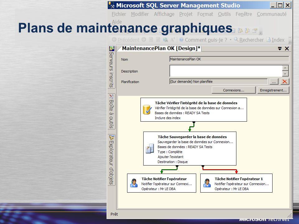 Plans de maintenance graphiques