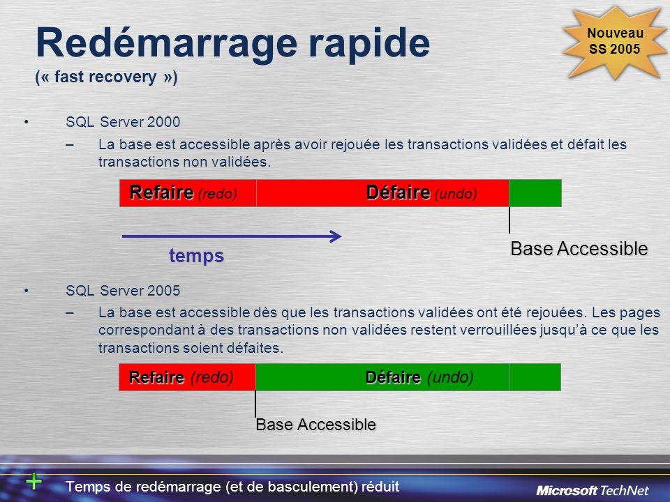 Redémarrage rapide (« fast recovery ») SQL Server 2000 –La base est accessible après avoir rejouée les transactions validées et défait les transaction