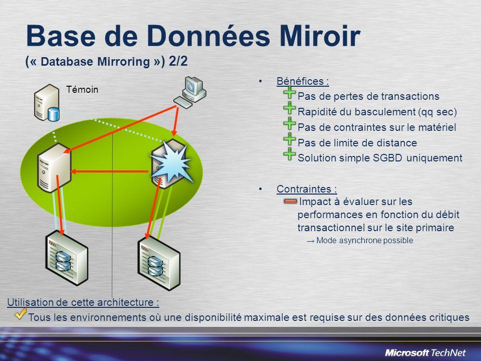 Base de Données Miroir (« Database Mirroring ») 2/2 Utilisation de cette architecture : Tous les environnements où une disponibilité maximale est requ