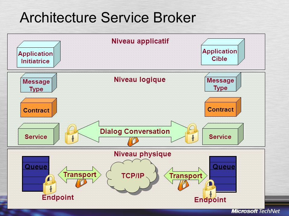 Architecture Service Broker Application Initiatrice Application Cible Message Type Message Type Service Queue Contract Queue Niveau applicatif Niveau