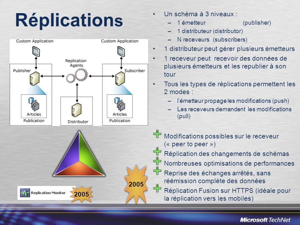 Un schéma à 3 niveaux : –1 émetteur (publisher) –1 distributeur (distributor) –N receveurs (subscribers) 1 distributeur peut gérer plusieurs émetteurs