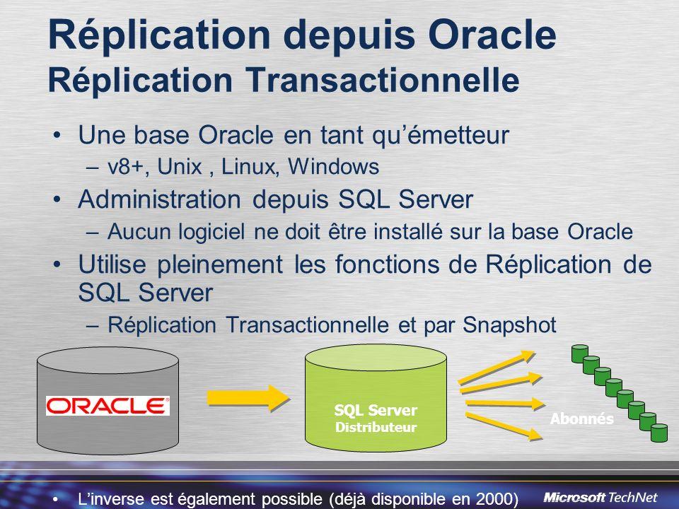 Réplication depuis Oracle Réplication Transactionnelle Une base Oracle en tant quémetteur –v8+, Unix, Linux, Windows Administration depuis SQL Server
