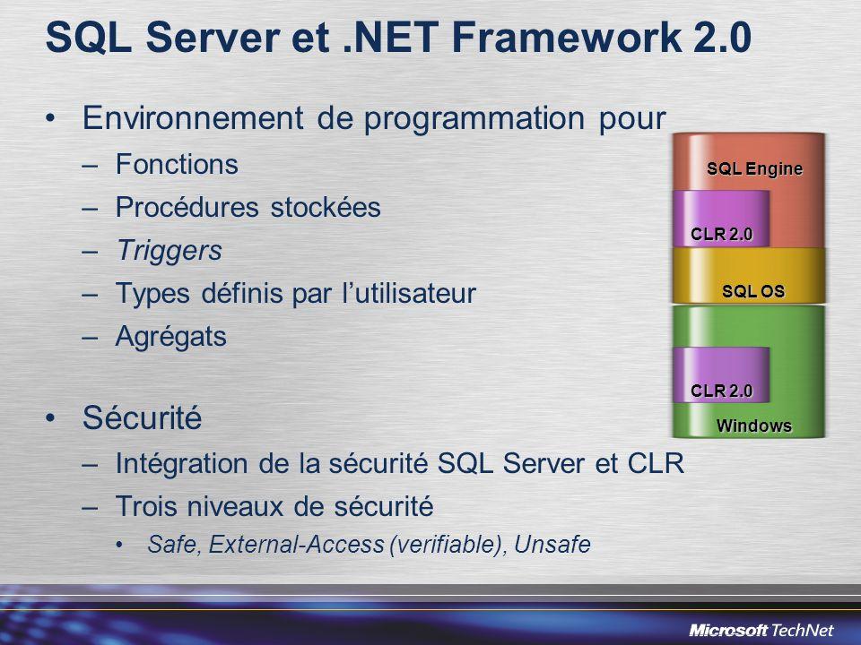 SQL Server et.NET Framework 2.0 Environnement de programmation pour –Fonctions –Procédures stockées –Triggers –Types définis par lutilisateur –Agrégat