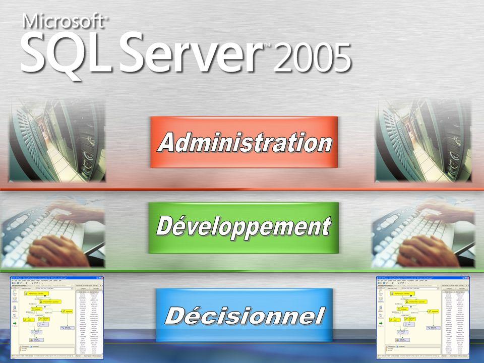 SQL Server et.NET Framework 2.0 Environnement de programmation pour –Fonctions –Procédures stockées –Triggers –Types définis par lutilisateur –Agrégats Sécurité –Intégration de la sécurité SQL Server et CLR –Trois niveaux de sécurité Safe, External-Access (verifiable), Unsafe Windows SQL OS SQL Engine CLR 2.0