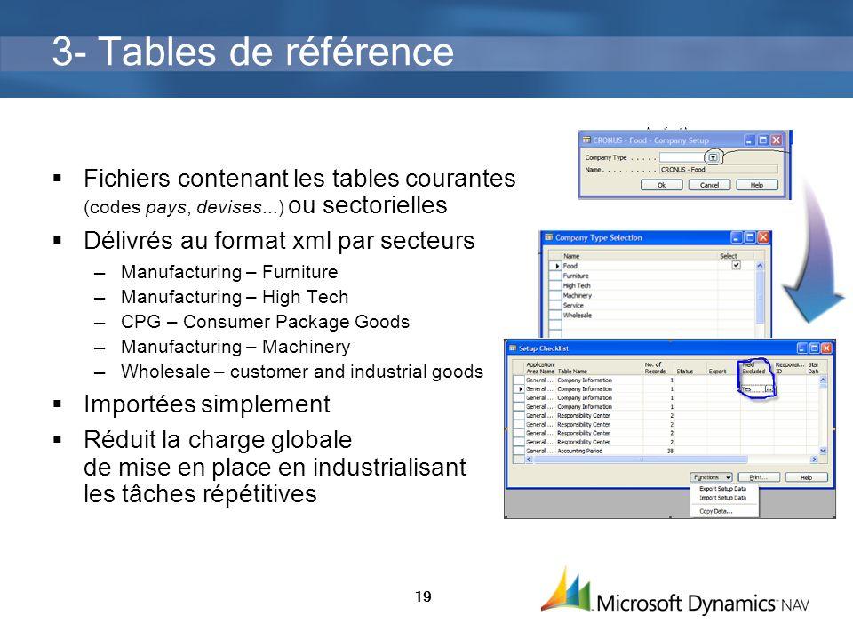 19 3- Tables de référence Fichiers contenant les tables courantes (codes pays, devises...) ou sectorielles Délivrés au format xml par secteurs Manufac