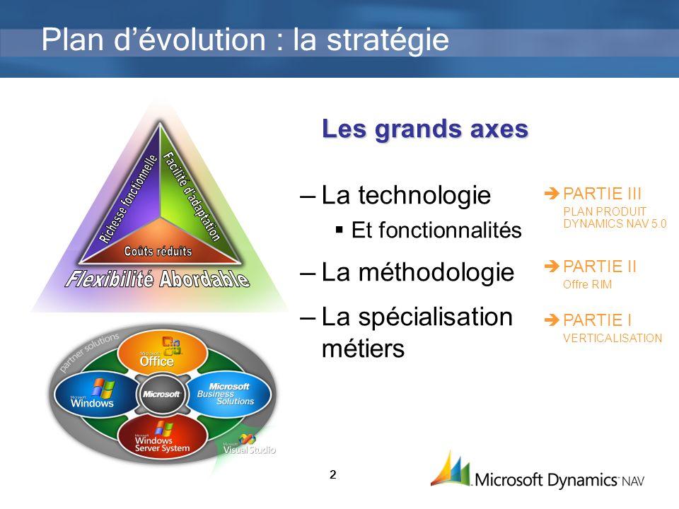 2 Les grands axes La technologie Et fonctionnalités La méthodologie La spécialisation métiers Plan dévolution : la stratégie PARTIE I VERTICALISATION