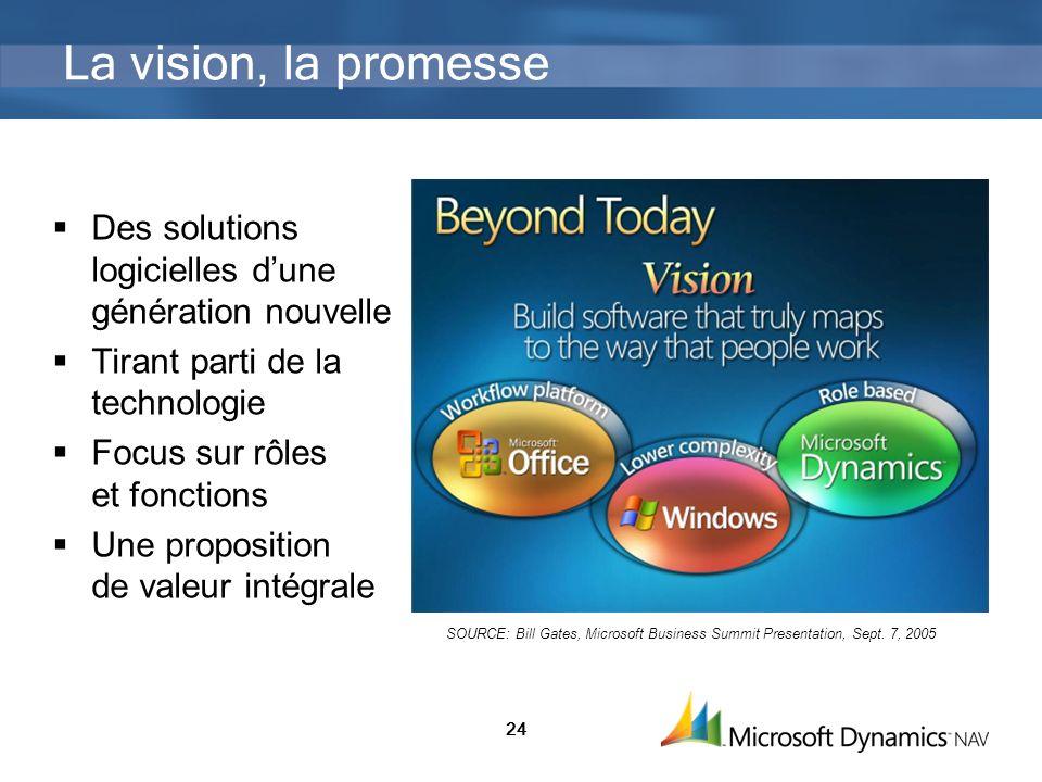 24 La vision, la promesse Des solutions logicielles dune génération nouvelle Tirant parti de la technologie Focus sur rôles et fonctions Une propositi