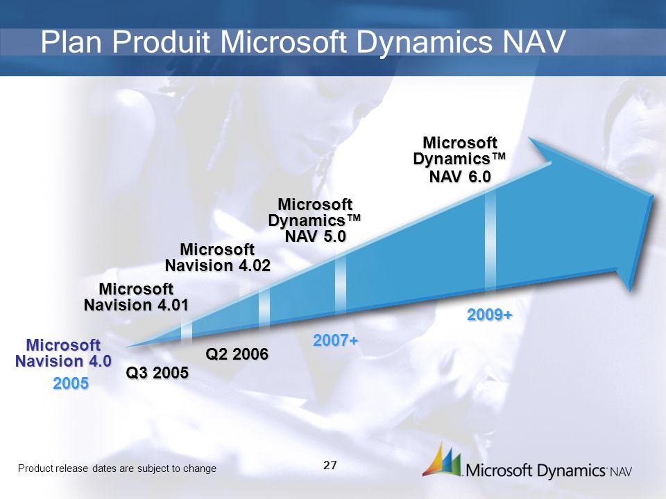 27 Plan Produit Microsoft Dynamics NAV Q3 2005 Microsoft Navision 4.01 Microsoft Dynamics NAV5.0 Microsoft Dynamics NAV 5.0 Microsoft Dynamics NAV6.0