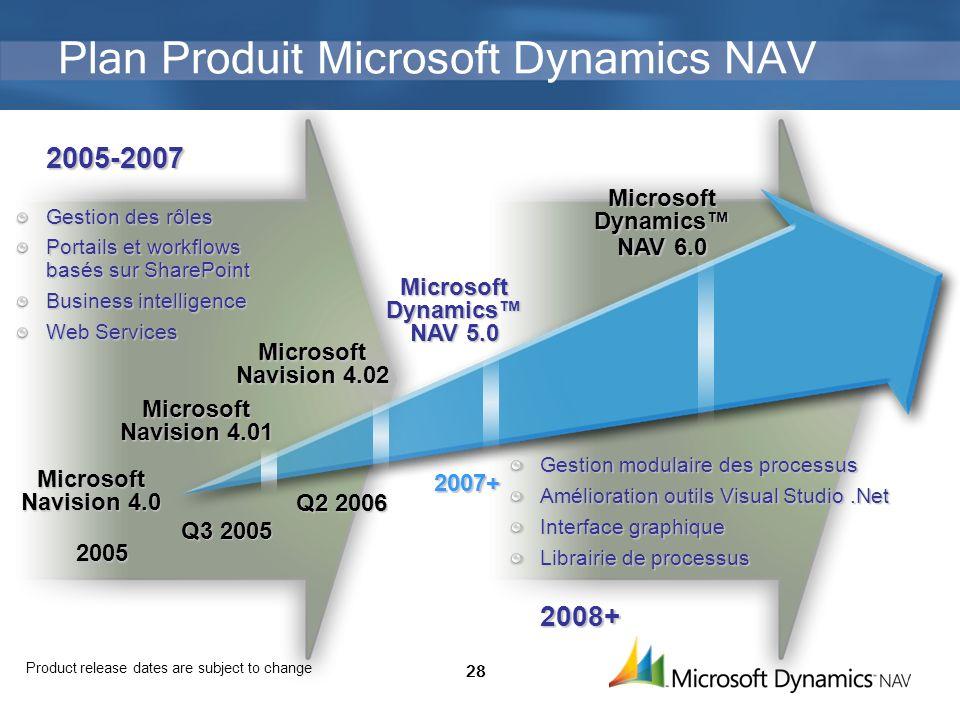 28 Q3 2005 Microsoft Navision 4.01 2007+ Microsoft Dynamics NAV5.0 Microsoft Dynamics NAV 5.0 Microsoft Dynamics NAV6.0 Microsoft Dynamics NAV 6.0 Mic