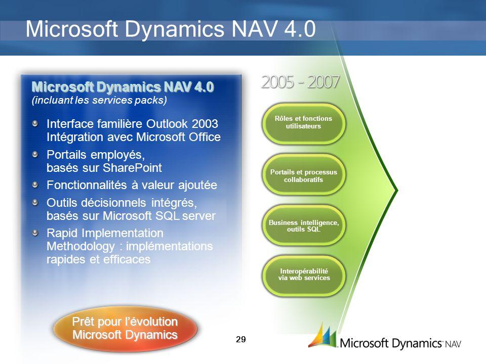 29 Microsoft Dynamics NAV 4.0 Interface familière Outlook 2003 Intégration avec Microsoft Office Portails employés, basés sur SharePoint Fonctionnalit