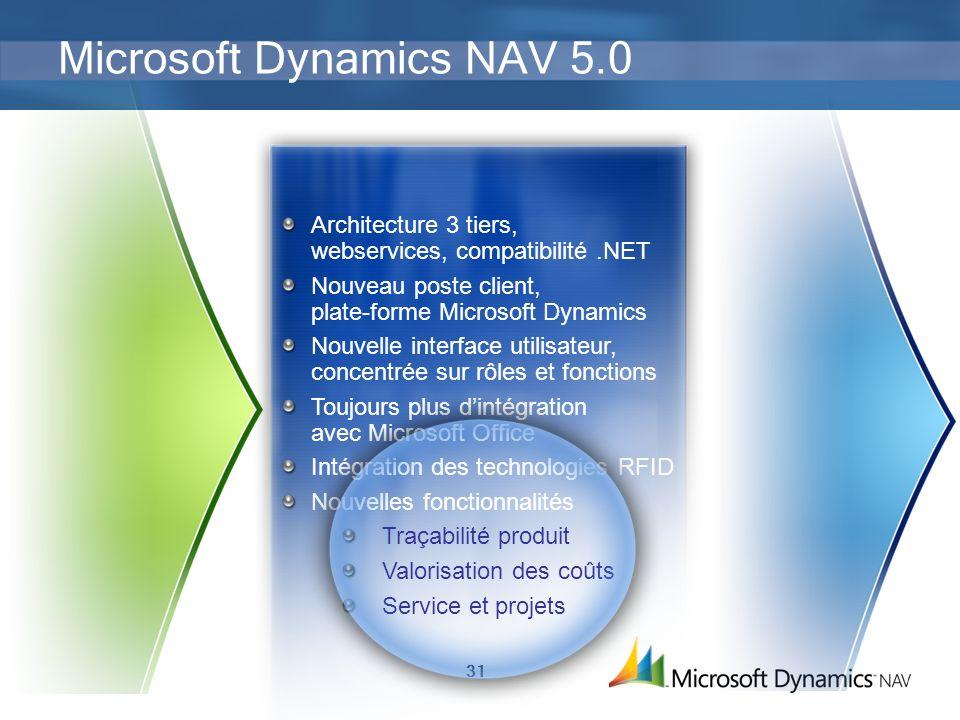 31 Microsoft Dynamics NAV 5.0 Architecture 3 tiers, webservices, compatibilité.NET Nouveau poste client, plate-forme Microsoft Dynamics Nouvelle inter