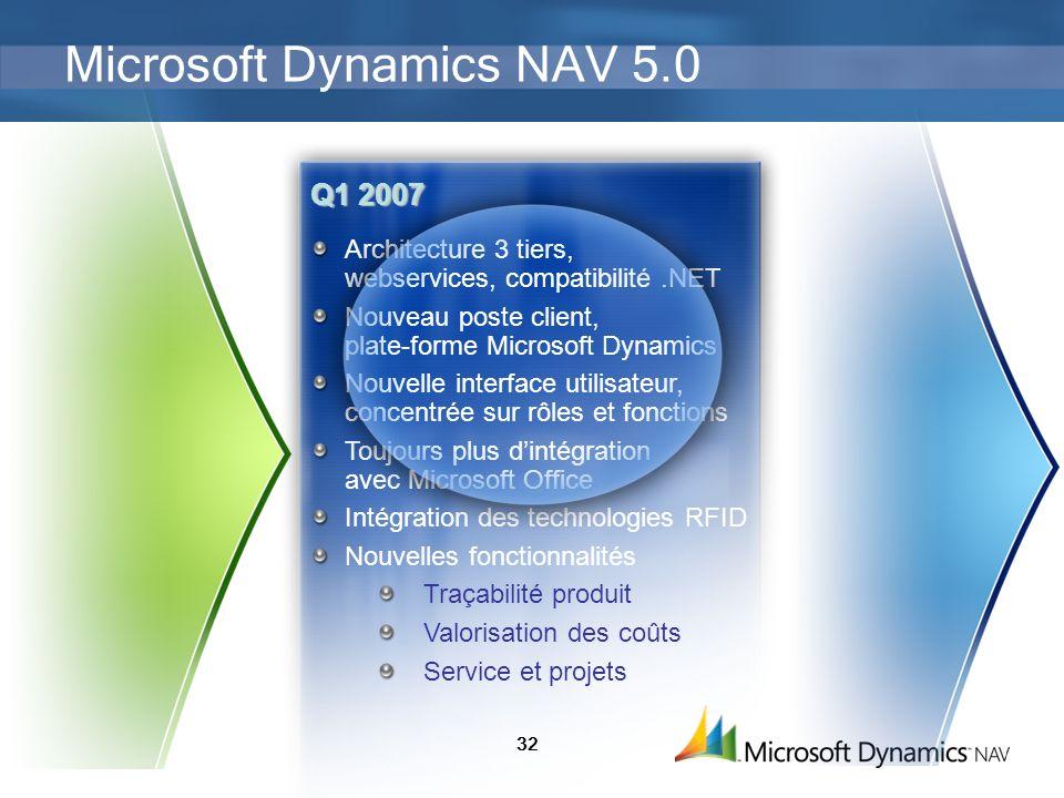 32 Microsoft Dynamics NAV 5.0 Architecture 3 tiers, webservices, compatibilité.NET Nouveau poste client, plate-forme Microsoft Dynamics Nouvelle inter