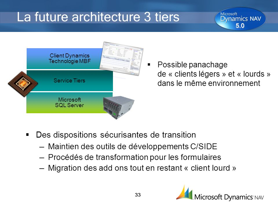 33 Client Dynamics Technologie MBF Microsoft SQL Server Service Tiers La future architecture 3 tiers 5.0 NAV Possible panachage de « clients légers »