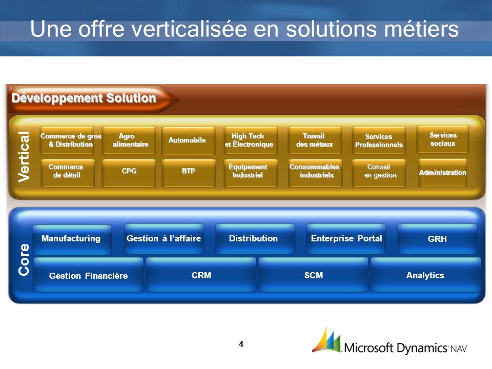4 Vertical Développement Solution BTPCommerce de détail Administration Services sociaux CPG Conseil en gestion Conseil en gestion ServicesProfessionne