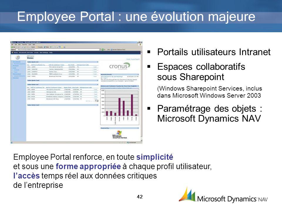 42 Employee Portal : une évolution majeure Portails utilisateurs Intranet Espaces collaboratifs sous Sharepoint (Windows Sharepoint Services, inclus d