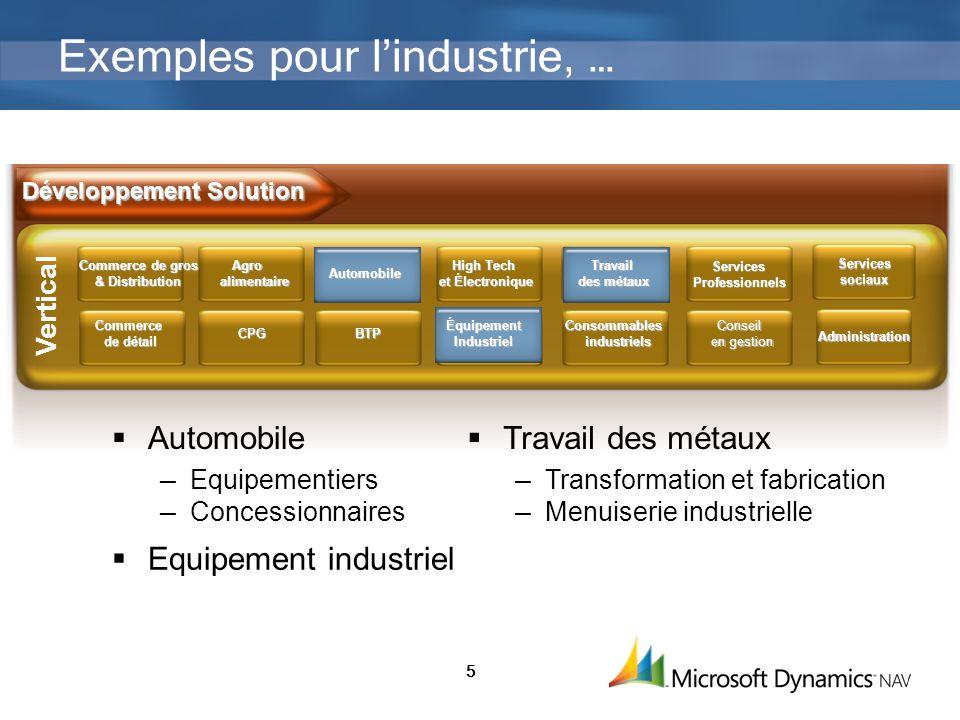 5 Exemples pour lindustrie, … Automobile Equipementiers Concessionnaires Travail des métaux Transformation et fabrication Menuiserie industrielle Equi