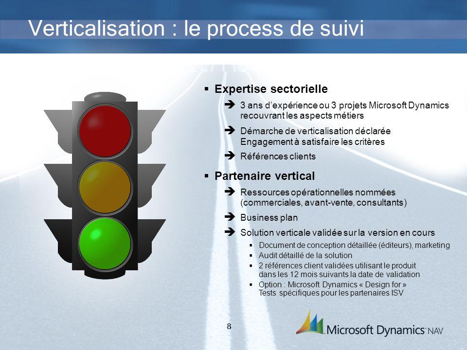 8 Verticalisation : le process de suivi Expertise sectorielle 3 ans dexpérience ou 3 projets Microsoft Dynamics recouvrant les aspects métiers Partena