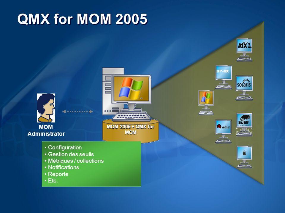 Architecture de QMX for MOM 2005