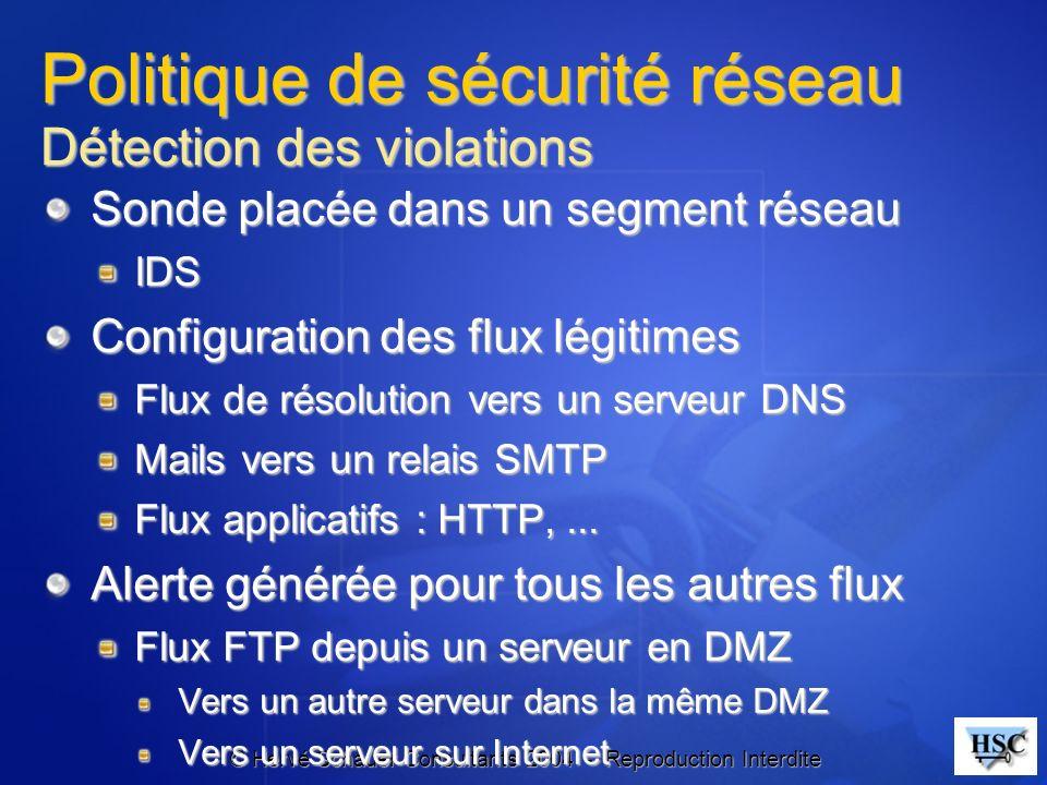 © Hervé Schauer Consultants 2004 - Reproduction Interdite Politique de sécurité réseau Détection des violations Sonde placée dans un segment réseau ID