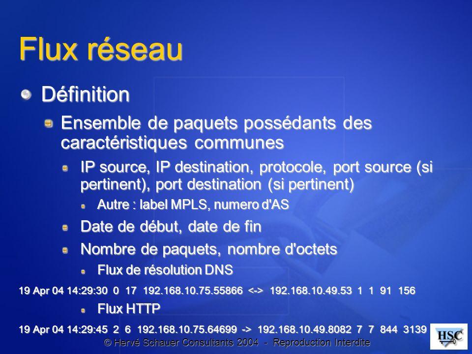 © Hervé Schauer Consultants 2004 - Reproduction Interdite Flux réseau Définition Ensemble de paquets possédants des caractéristiques communes IP sourc