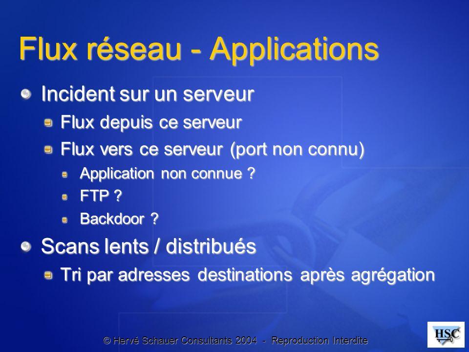 © Hervé Schauer Consultants 2004 - Reproduction Interdite Flux réseau - Applications Incident sur un serveur Flux depuis ce serveur Flux vers ce serve