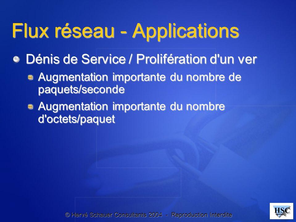 © Hervé Schauer Consultants 2004 - Reproduction Interdite Flux réseau - Applications Dénis de Service / Prolifération d'un ver Augmentation importante