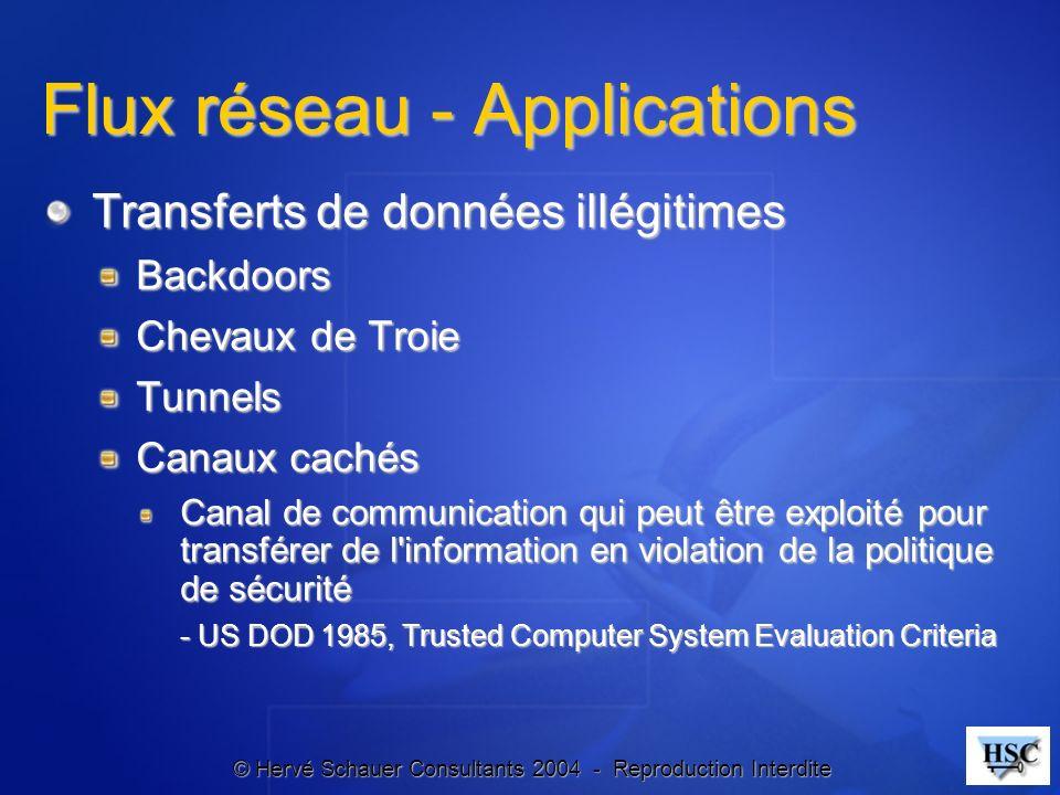 © Hervé Schauer Consultants 2004 - Reproduction Interdite Flux réseau - Applications Transferts de données illégitimes Backdoors Chevaux de Troie Tunn