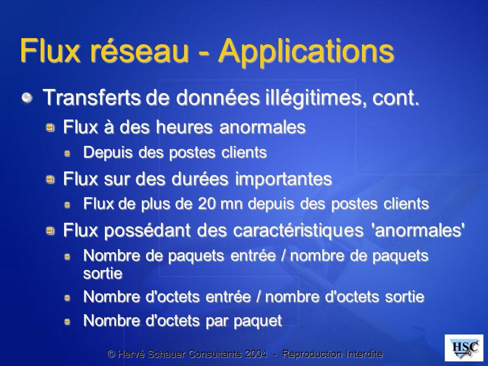 © Hervé Schauer Consultants 2004 - Reproduction Interdite Flux réseau - Applications Transferts de données illégitimes, cont. Flux à des heures anorma