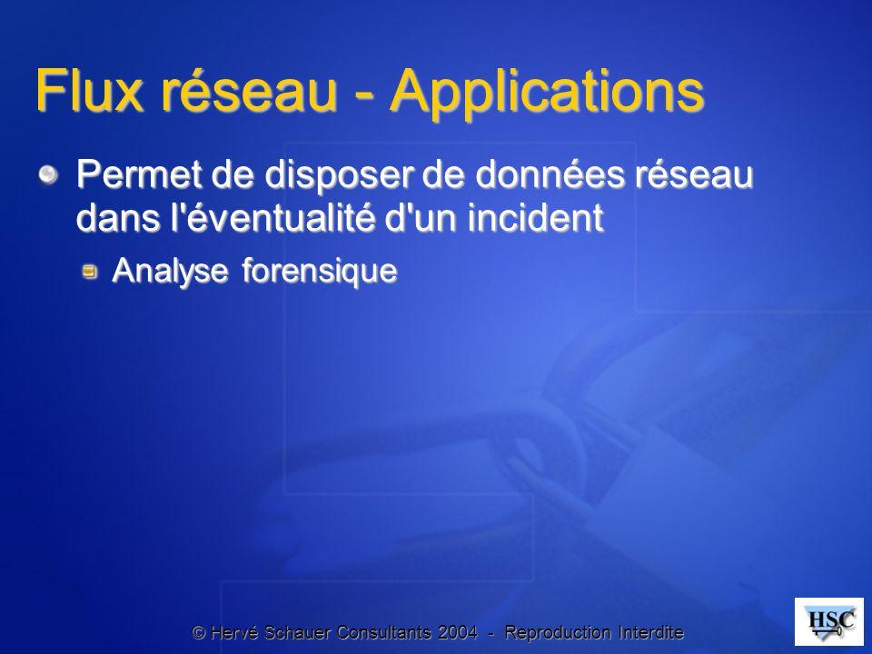 © Hervé Schauer Consultants 2004 - Reproduction Interdite Flux réseau - Applications Permet de disposer de données réseau dans l'éventualité d'un inci