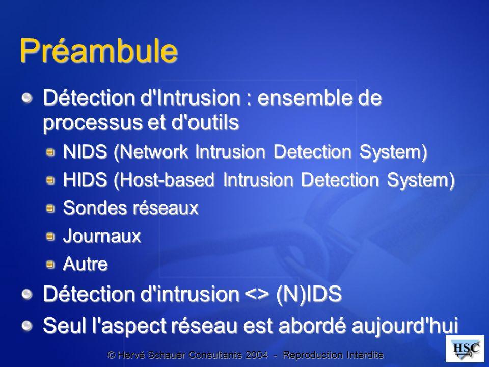 © Hervé Schauer Consultants 2004 - Reproduction Interdite Préambule Détection d'Intrusion : ensemble de processus et d'outils NIDS (Network Intrusion