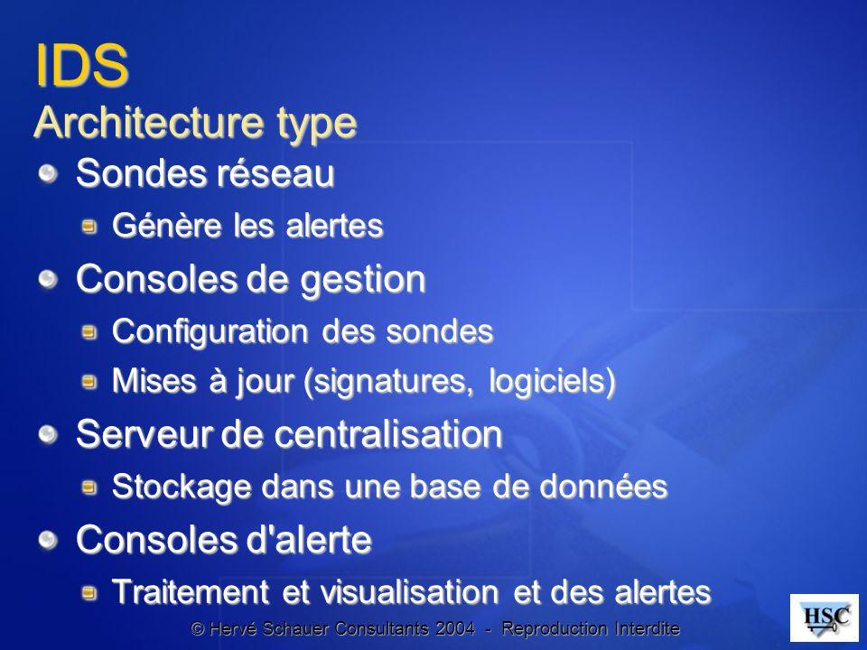 © Hervé Schauer Consultants 2004 - Reproduction Interdite IDS Méthodes Pattern Matching Recherche de motifs dans le trafic Base de signatures A jour Signatures (trop) génériques : faux positifs Signatures (trop) spécifiques : faux négatifs Pas d état de la session applicative X-IDS-Is-Lame-1: mail from: | X-IDS-Is-Lame-2: vrfy root Génère une alerte sur plusieurs IDS du marché