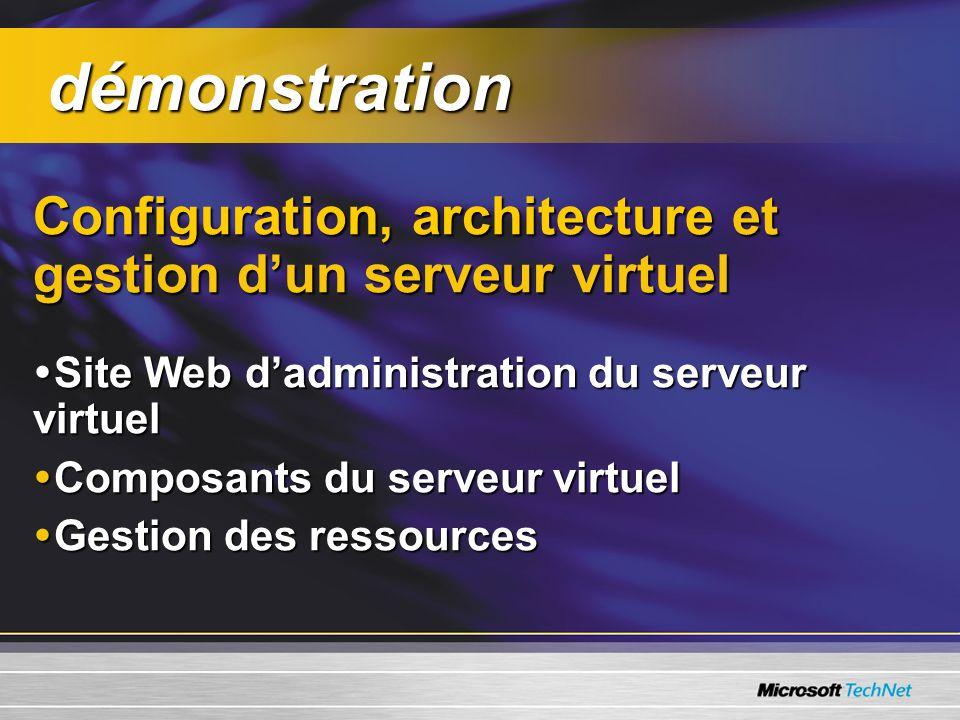 Configuration, architecture et gestion dun serveur virtuel Site Web dadministration du serveur virtuel Site Web dadministration du serveur virtuel Composants du serveur virtuel Composants du serveur virtuel Gestion des ressources Gestion des ressources démonstration démonstration
