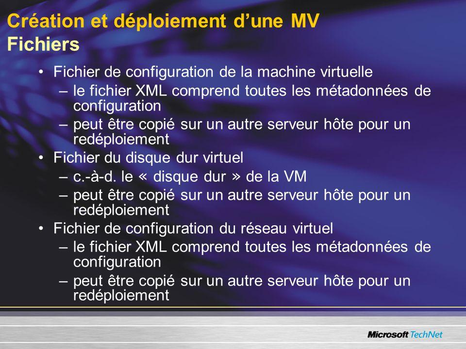 Création et déploiement dune MV Fichiers Fichier de configuration de la machine virtuelle –le fichier XML comprend toutes les métadonnées de configuration –peut être copié sur un autre serveur hôte pour un redéploiement Fichier du disque dur virtuel –c.-à-d.