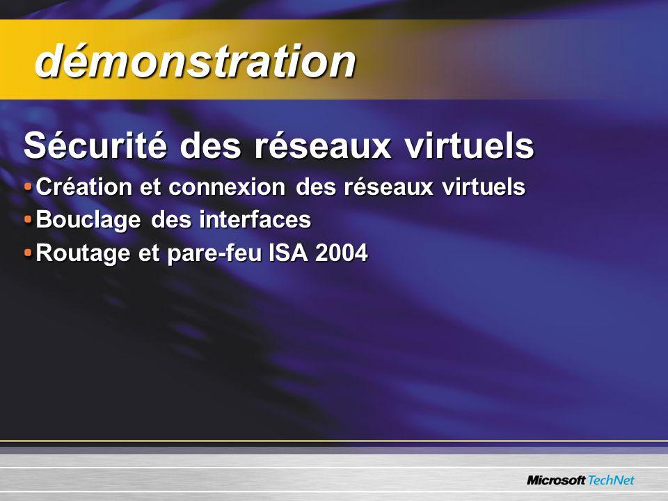 Sécurité des réseaux virtuels Création et connexion des réseaux virtuels Bouclage des interfaces Routage et pare-feu ISA 2004 démonstration démonstration