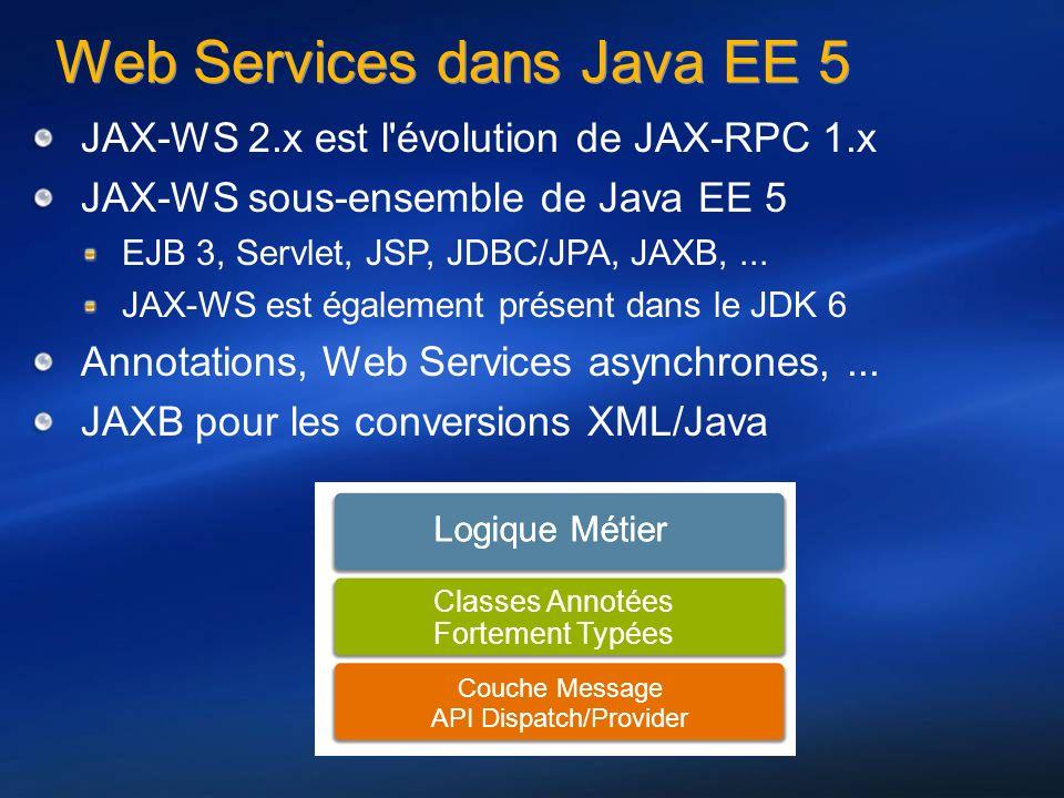 Web Services dans Java EE 5 JAX-WS 2.x est l'évolution de JAX-RPC 1.x JAX-WS sous-ensemble de Java EE 5 EJB 3, Servlet, JSP, JDBC/JPA, JAXB,... JAX-WS
