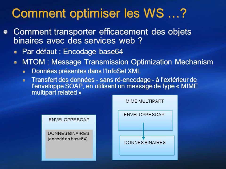 Comment optimiser les WS …? Comment transporter efficacement des objets binaires avec des services web ? Par défaut : Encodage base64 MTOM : Message T
