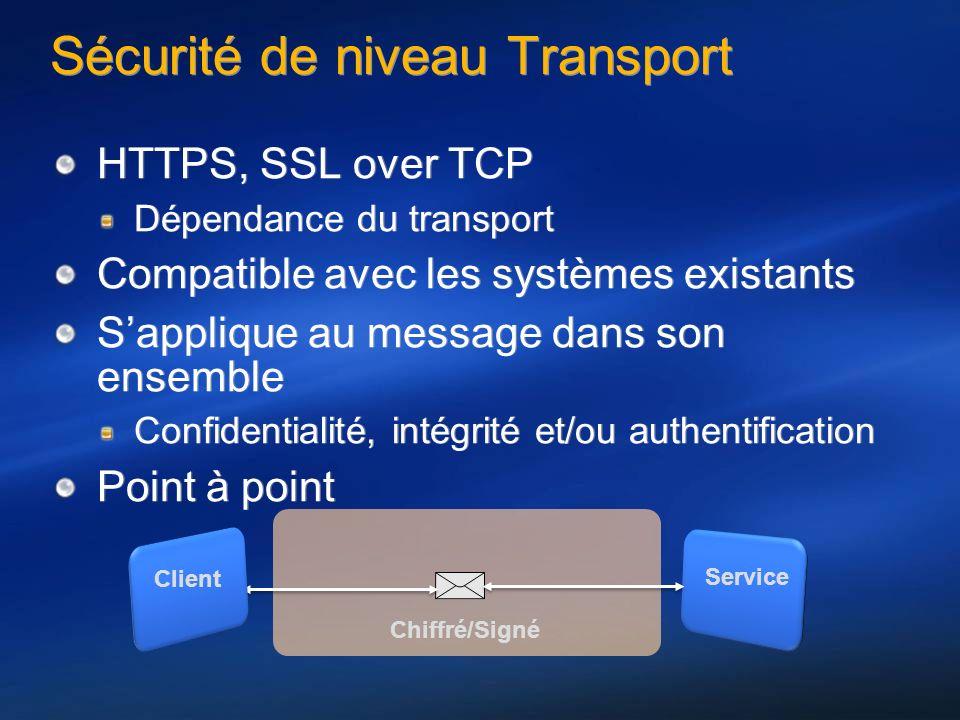 Sécurité de niveau Transport HTTPS, SSL over TCP Dépendance du transport Compatible avec les systèmes existants Sapplique au message dans son ensemble