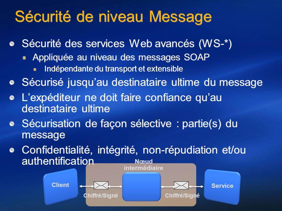 Sécurité de niveau Message Sécurité des services Web avancés (WS-*) Appliquée au niveau des messages SOAP Indépendante du transport et extensible Sécu