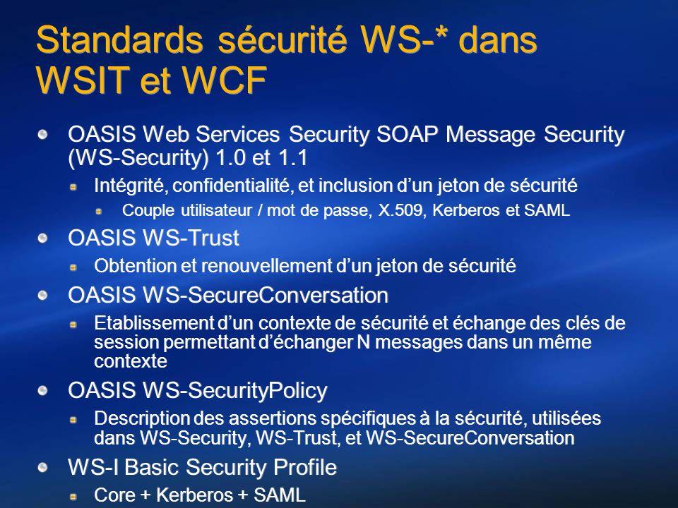 Standards sécurité WS-* dans WSIT et WCF OASIS Web Services Security SOAP Message Security (WS-Security) 1.0 et 1.1 Intégrité, confidentialité, et inc