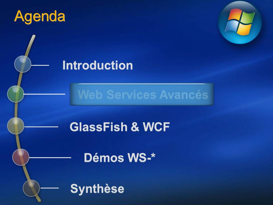 Agenda Introduction Web Services Avancés Démos WS-* GlassFish & WCF Synthèse