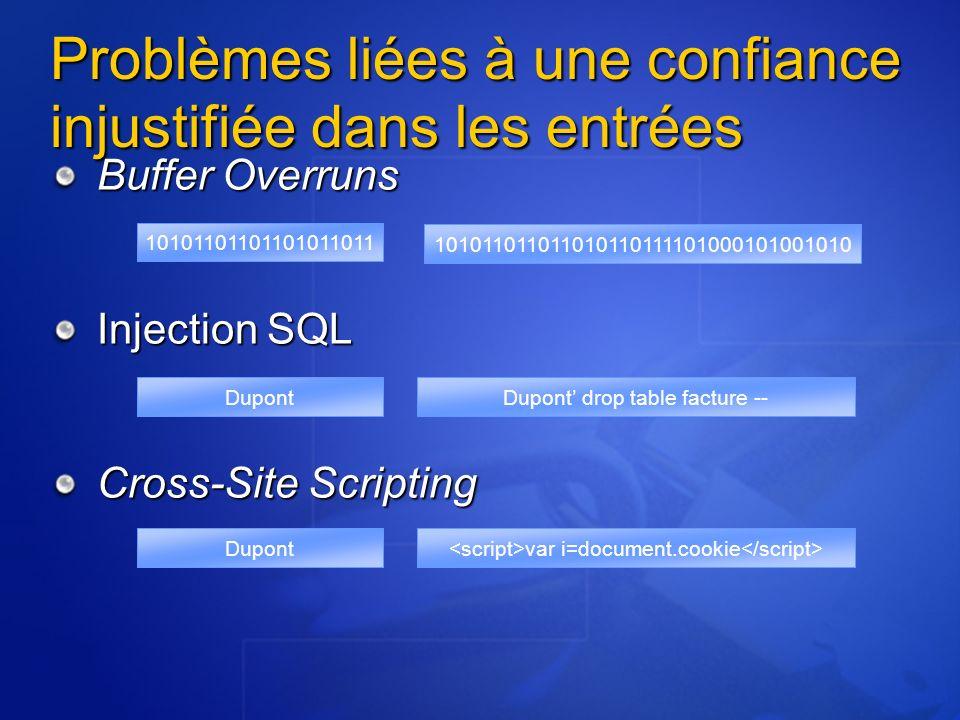 Problèmes liées à une confiance injustifiée dans les entrées Buffer Overruns Injection SQL Cross-Site Scripting 10101101101101011011 10101101101101011