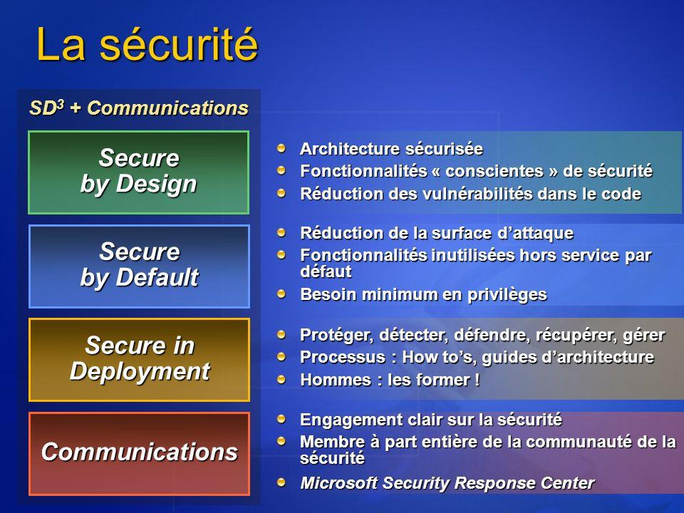 SD 3 + Communications Engagement clair sur la sécurité Membre à part entière de la communauté de la sécurité Microsoft Security Response Center La séc